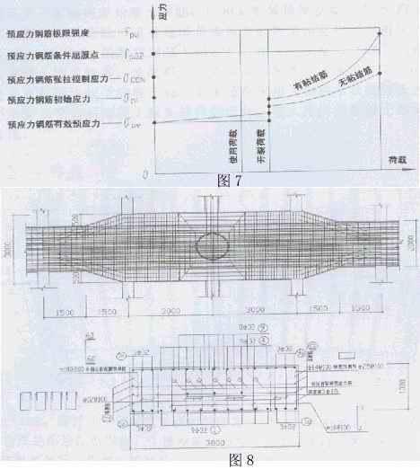 广州新白云国际机场航站楼结构设计